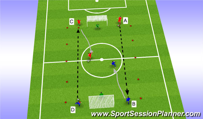 Football/Soccer Session Plan Drill (Colour): Pass, trap, shoot