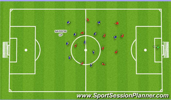 Football/Soccer Session Plan Drill (Colour): Opposition Long GKs