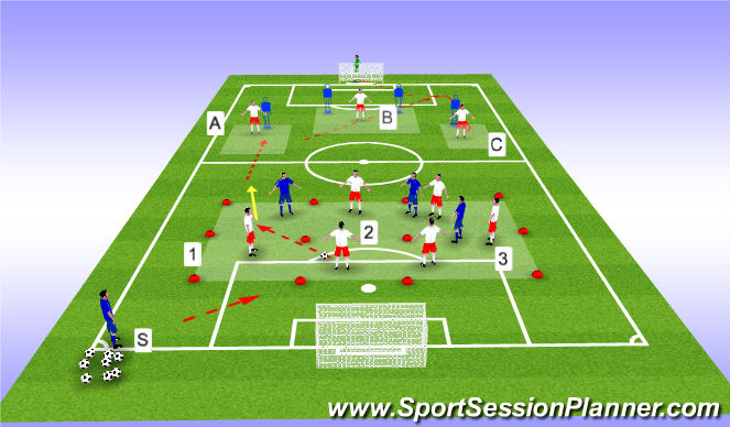 Football/Soccer Session Plan Drill (Colour): Improve forward play in the final third