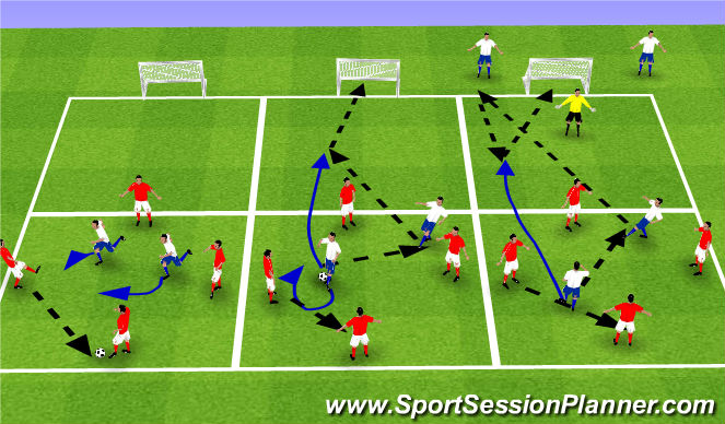 Football/Soccer Session Plan Drill (Colour): SSG: 4v2 with goals