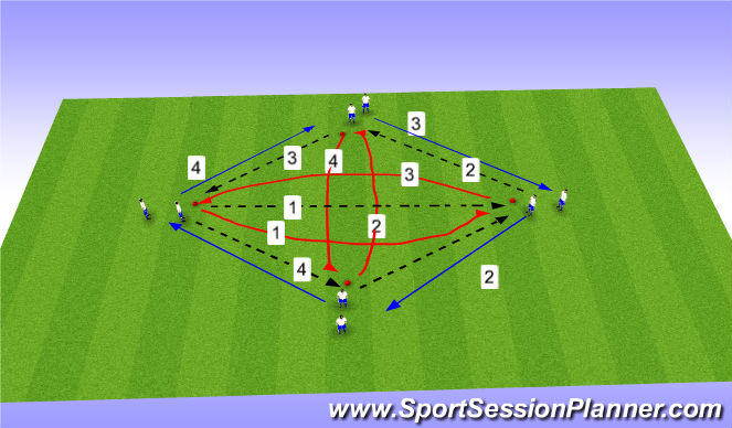 Football/Soccer Session Plan Drill (Colour): Warm up pressing