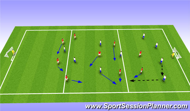 Football/Soccer Session Plan Drill (Colour): directional pressing