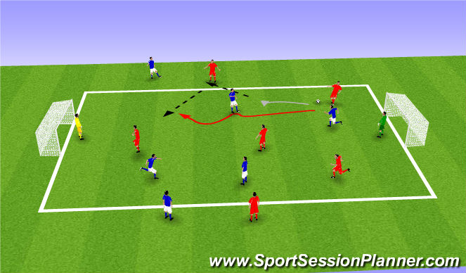 Football/Soccer Session Plan Drill (Colour): SSG with wall players