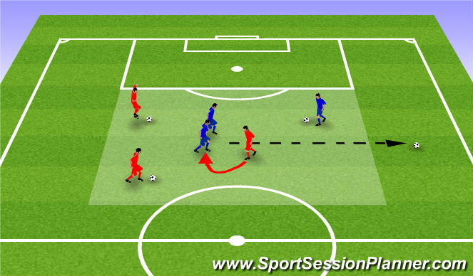 Football/Soccer Session Plan Drill (Colour): Team Knockout