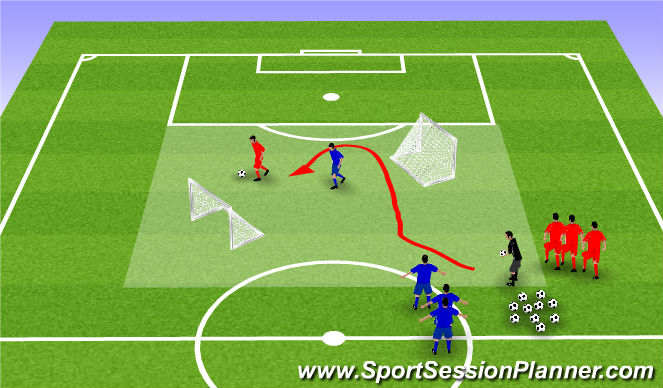 Football/Soccer Session Plan Drill (Colour): 1v1 Awareness