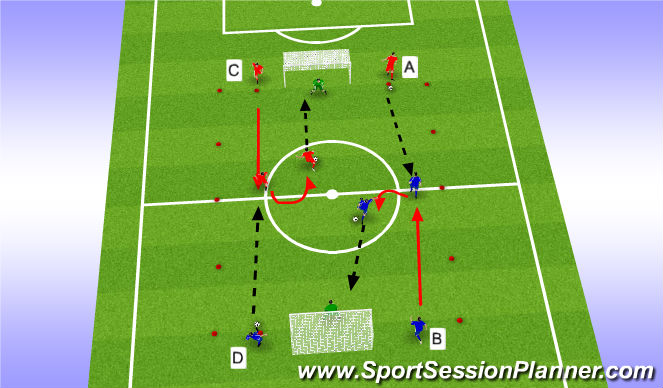 Football/Soccer Session Plan Drill (Colour): Pass, turn and shoot