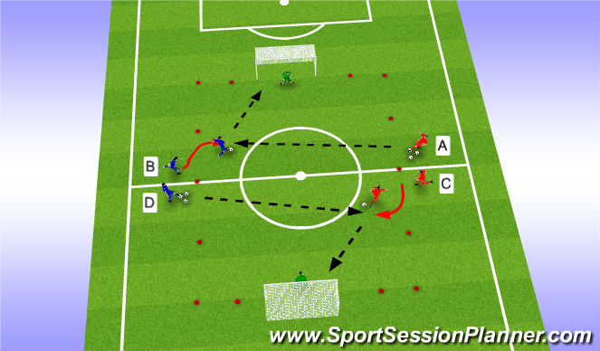 Football/Soccer Session Plan Drill (Colour): Cross on ground and 1 touch shot