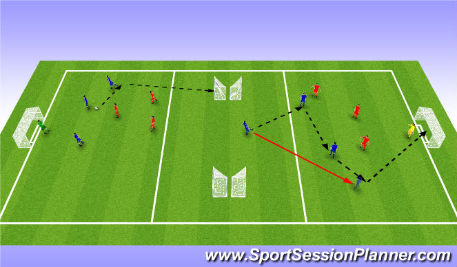 Football/Soccer Session Plan Drill (Colour): Main Content