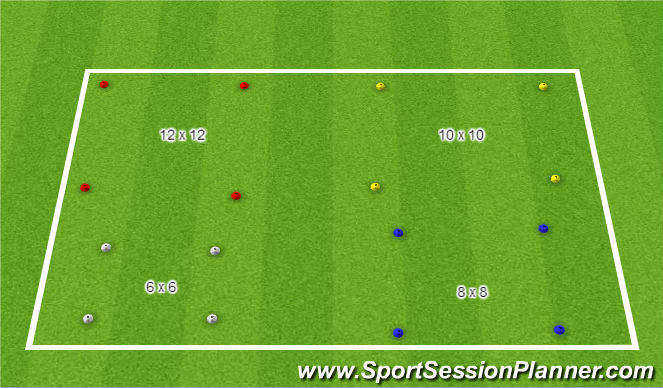 Football/Soccer Session Plan Drill (Colour): Warm Up Squares