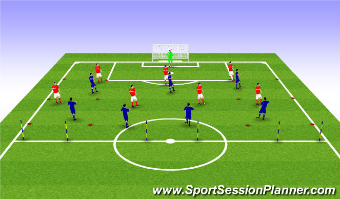 Football/Soccer Session Plan Drill (Colour): Basic set-up