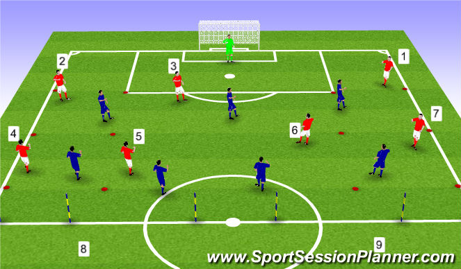 Football/Soccer Session Plan Drill (Colour): GK Options