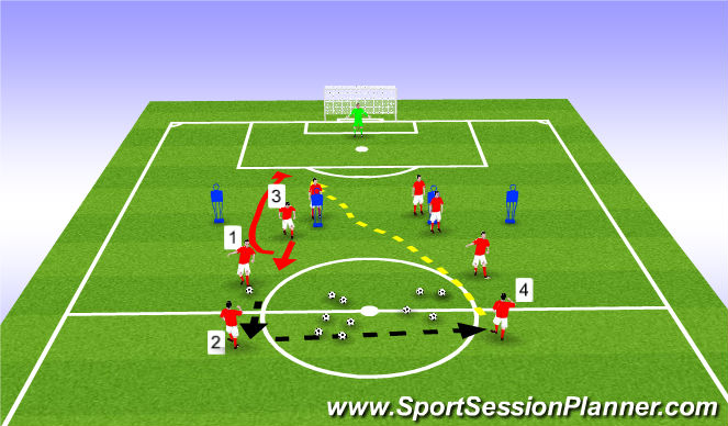 Football/Soccer Session Plan Drill (Colour): Position Specific