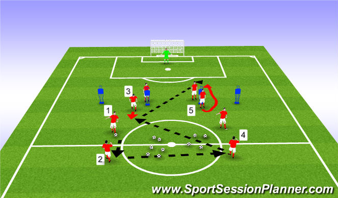 Football/Soccer Session Plan Drill (Colour): Linking Up