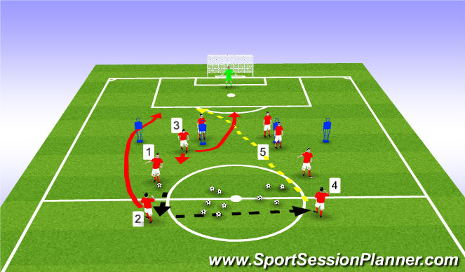 Football/Soccer Session Plan Drill (Colour): 3rd Man Runs