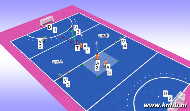 Hockey Session Plan Drill (Colour): make up your mind