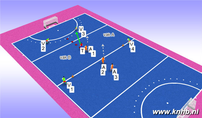 Hockey Session Plan Drill (Colour): omschakelen