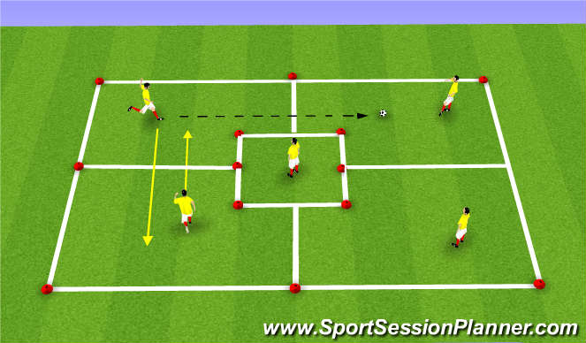 Football/Soccer Session Plan Drill (Colour): 5 Player Passing in 5 Grids