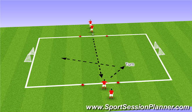 Football/Soccer Session Plan Drill (Colour): Unopposed 1
