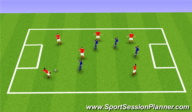 Football/Soccer Session Plan Drill (Colour): Decision Making Scenarios