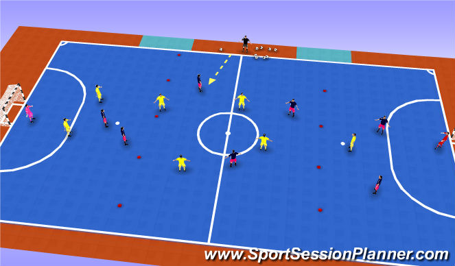 Futsal Session Plan Drill (Colour): Develop top man Playing in final third