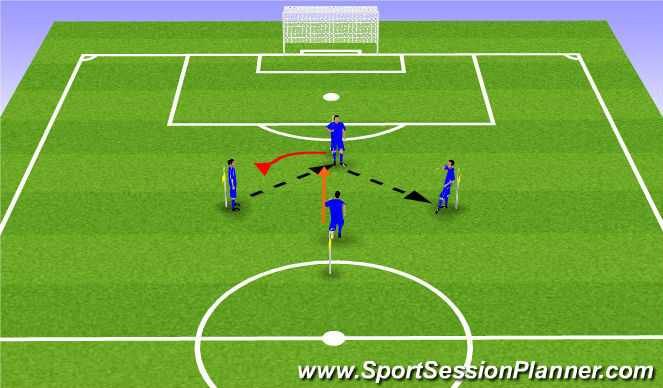 Football/Soccer Session Plan Drill (Colour): Pressing Warmup