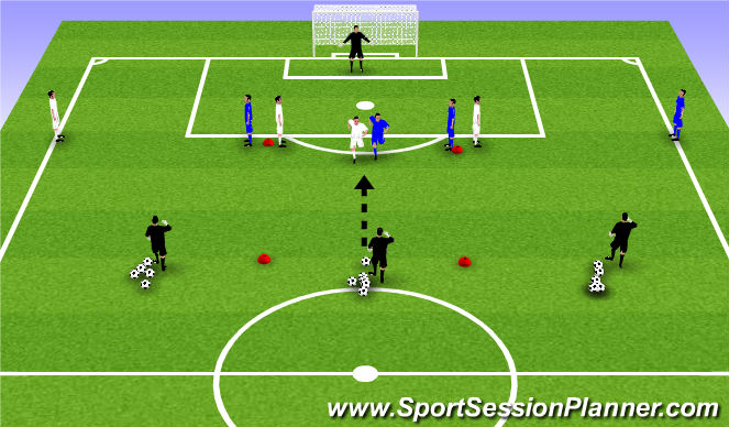 Football/Soccer Session Plan Drill (Colour): 1v1 Defending From Behind