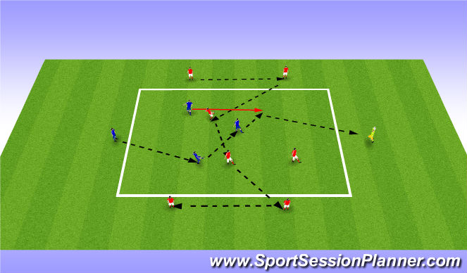 Football/Soccer Session Plan Drill (Colour): Thinking Ahead