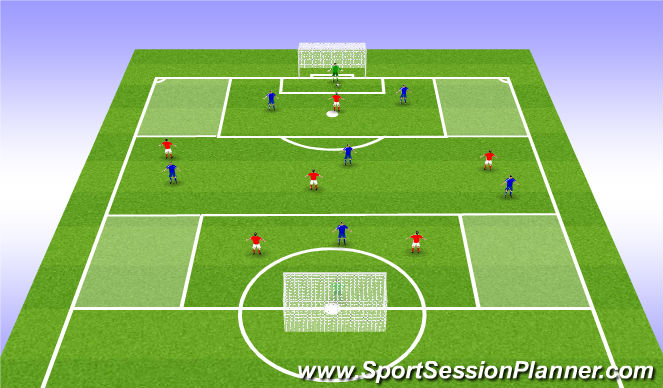 Football/Soccer Session Plan Drill (Colour): SSG (shaded corners)