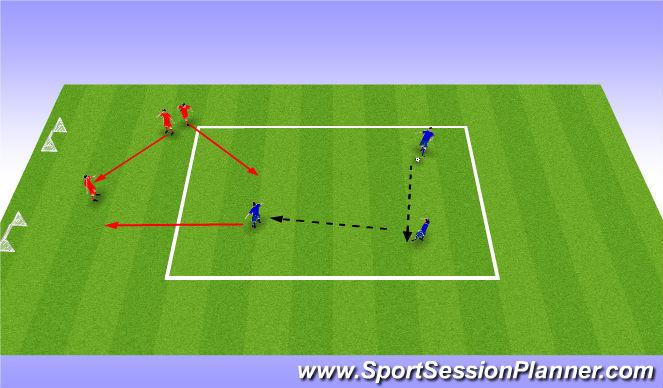 Football/Soccer Session Plan Drill (Colour): 3v1 Possession to 1v1