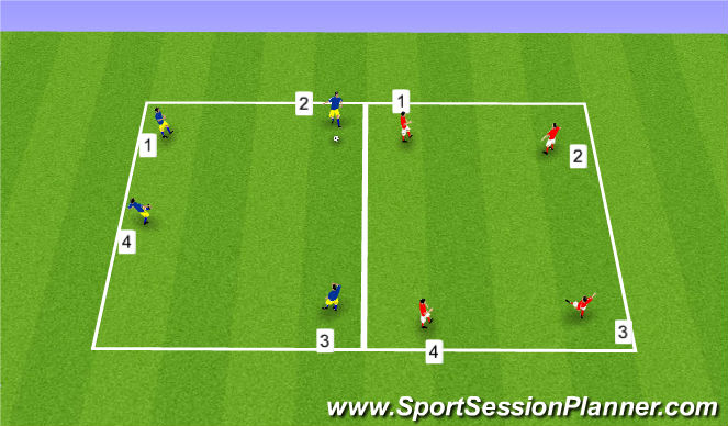 Football/Soccer Session Plan Drill (Colour): 4v0 - 3v1