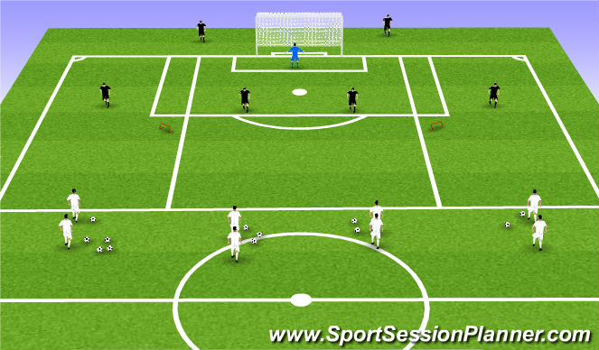 Football/Soccer Session Plan Drill (Colour): 1v1/2v2 Defending Functions
