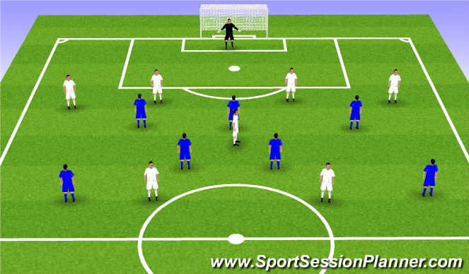 Football/Soccer Session Plan Drill (Colour): Front 7 Pressing