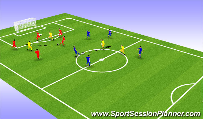 Football/Soccer Session Plan Drill (Colour): Warm Up- Possession and defending