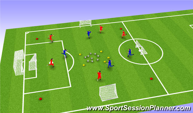 Football/Soccer Session Plan Drill (Colour): 1vs1