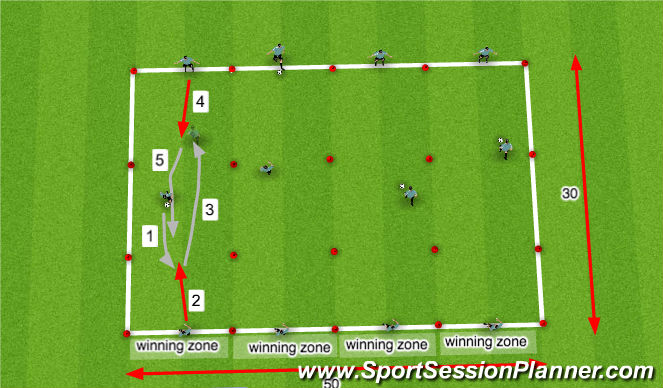 Football/Soccer Session Plan Drill (Colour): Takeovers