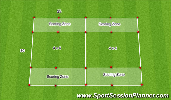 Football/Soccer Session Plan Drill (Colour): 4v4 Games with dribbling scoring zones