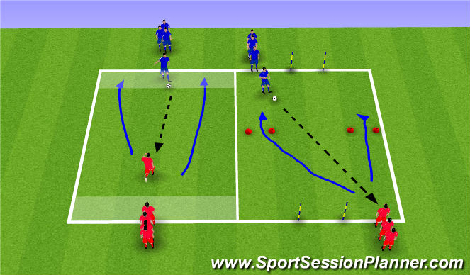 Football/Soccer Session Plan Drill (Colour): 1 v 1 Practice