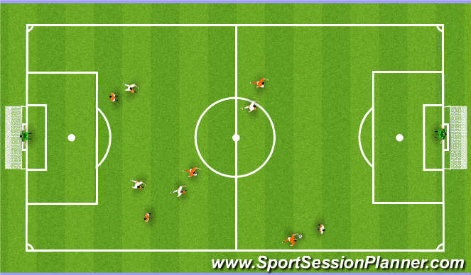 Football/Soccer Session Plan Drill (Colour): 1v1 SSG
