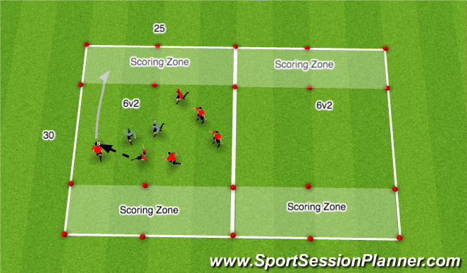 Football/Soccer Session Plan Drill (Colour): 6v2 Game with scoring