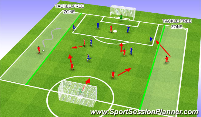 Football/Soccer Session Plan Drill (Colour): Small Sided Game: 7 vs. 7 w/GK