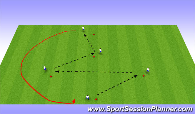 Football/Soccer Session Plan Drill (Colour): 4-3-3 Passing