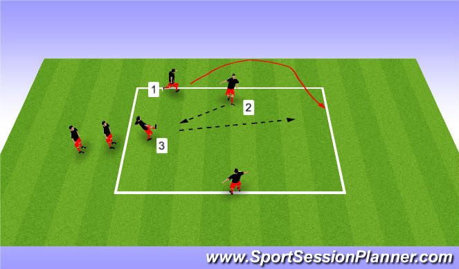 Football/Soccer Session Plan Drill (Colour): Warm Up Technical Component