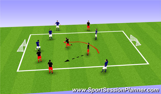 Football/Soccer Session Plan Drill (Colour): Small Sided Game with flank  play