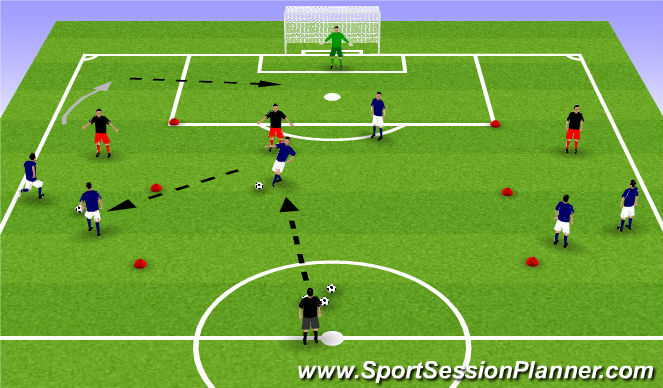 Football/Soccer Session Plan Drill (Colour): Combination Play in flanks in Attacking 3rd