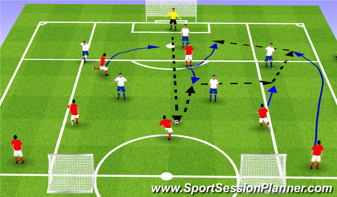Football/Soccer Session Plan Drill (Colour): ESSG 7 v 5(6)+1