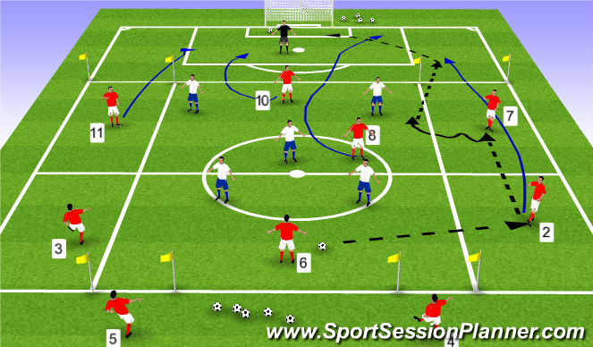 Football/Soccer Session Plan Drill (Colour): ESSA 7v5 (Variation)