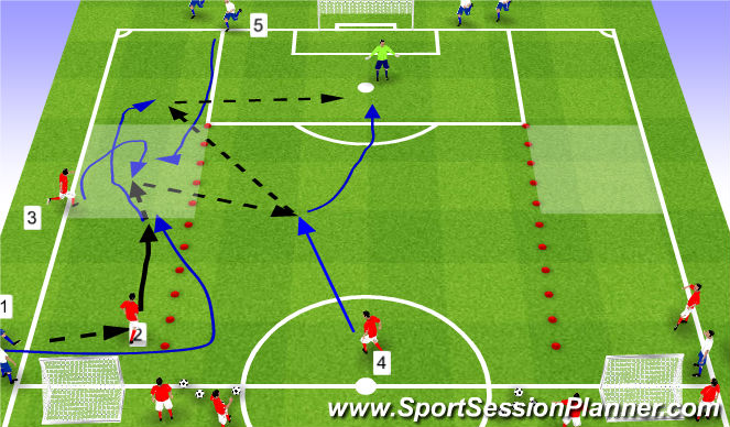 Football/Soccer Session Plan Drill (Colour): SSG 3v2 flank play
