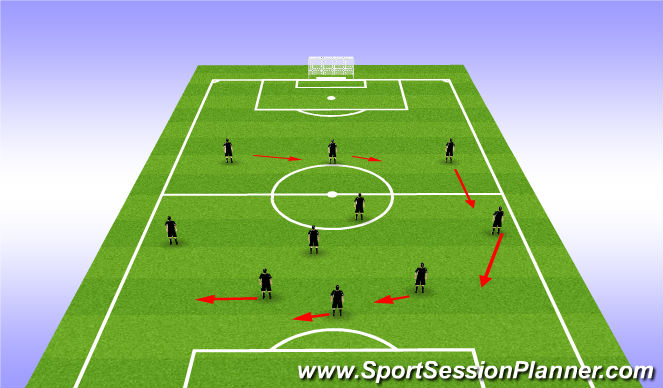 Football/Soccer Session Plan Drill (Colour): Transitioning from 3-4-3  to 4-4-2 Right Side