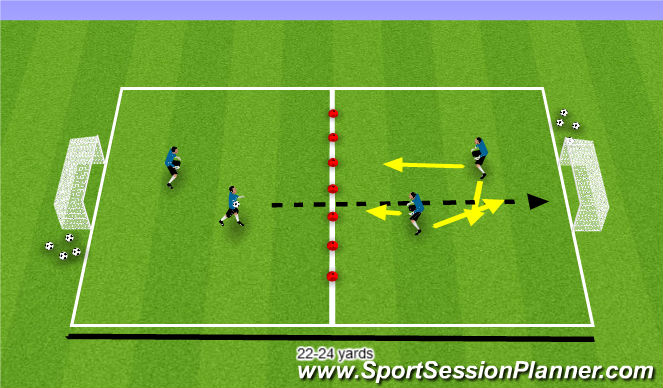 Football/Soccer Session Plan Drill (Colour): GK Wars - Doubles