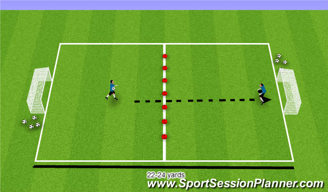 Football/Soccer Session Plan Drill (Colour): GK Wars - Singles